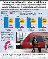 CLIMATE: Train alternatives to short-haul flights infographic
