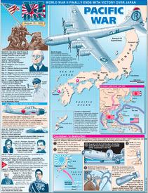 VJ Day anniversary infographic