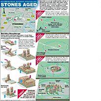 Stonehenge infographic