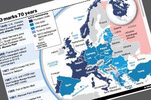 Dec 4: NATO summit marks 70th birthday