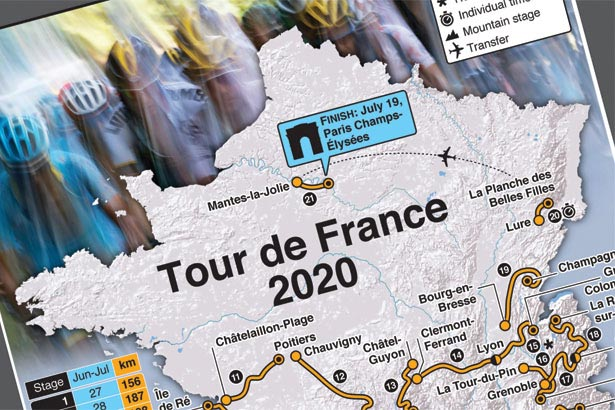 Jun 27-Jul 19: Tour de France 2020 route
