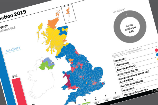 Dec 12: UK election live coverage