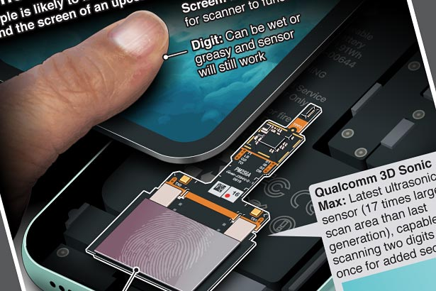 Apple plans fingerprint scanner in next iPhone