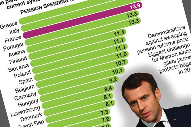 France's pension reform sparks protests