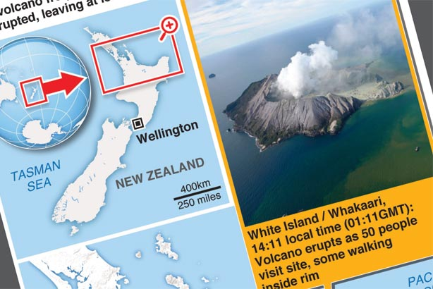 Deadly eruption of New Zealand volcano
