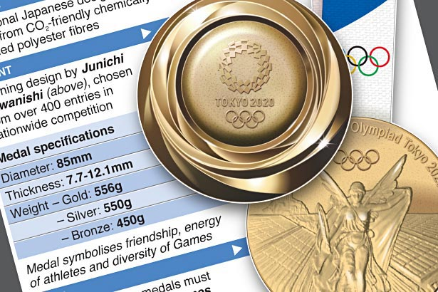 Jul 24-Aug 9: The Tokyo Olympics recycled medals