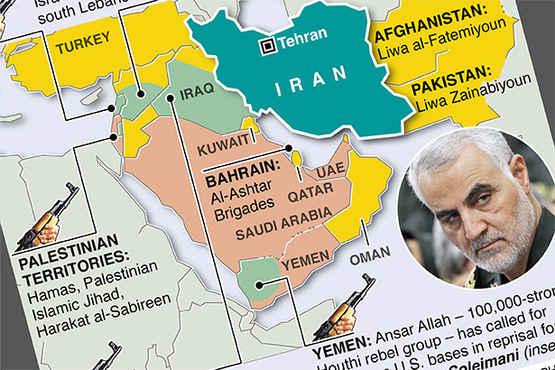 General Soleimani's empire of proxy fighters