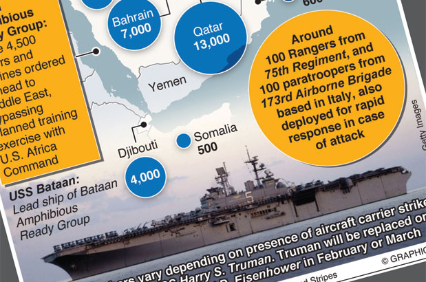U.S. sends reinforcements to Middle East