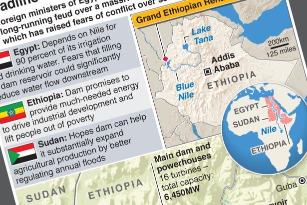 Nile powers aim to reach agreement on Ethiopia dam