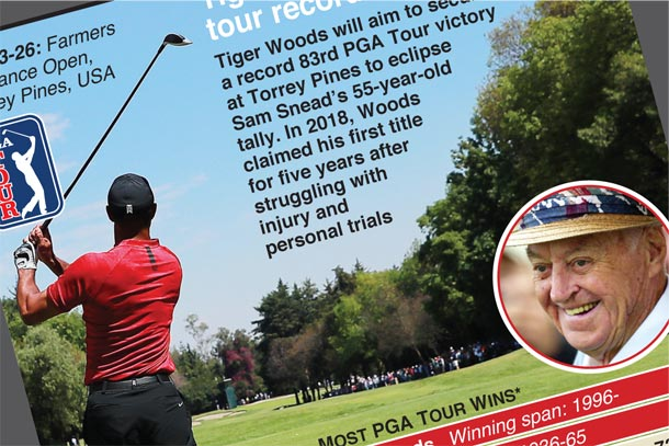 Jan 23-26: Tiger aims for 83rd title at Torrey Pines