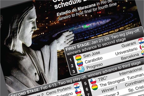 Jan 21: Copa Libertadores kicks off