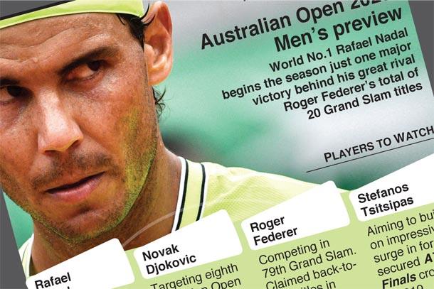 Jan 20-Feb 2: Australian Open tennis