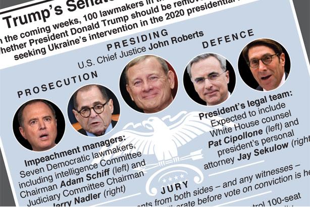 Trump's Senate impeachment trial begins