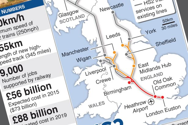 UK government decision on HS2 rail link
