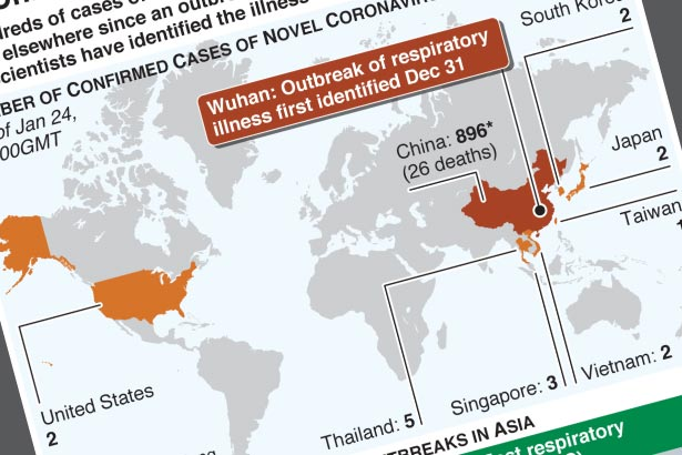 China seals off cities as virus toll rises