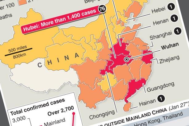 More than 2,800 coronavirus cases in China
