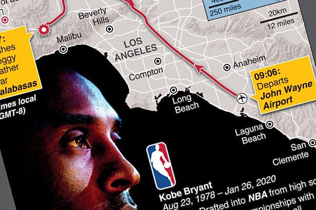 Basketball legend Kobe Bryant dead