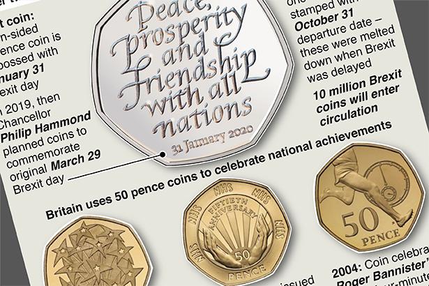Jan 31: UK mints coin to celebrate Brexit