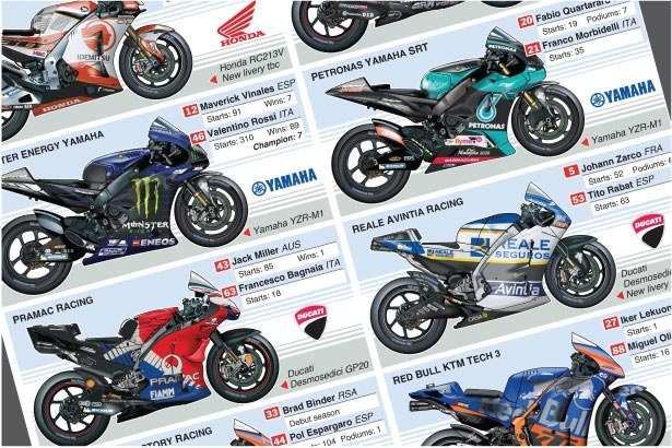 May 31-Nov 15: MotoGP season start