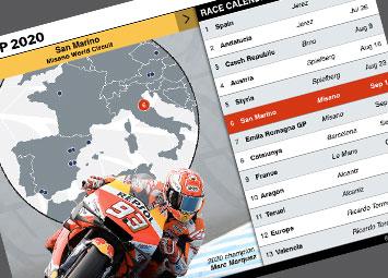 Reduced MotoGP season for 2020