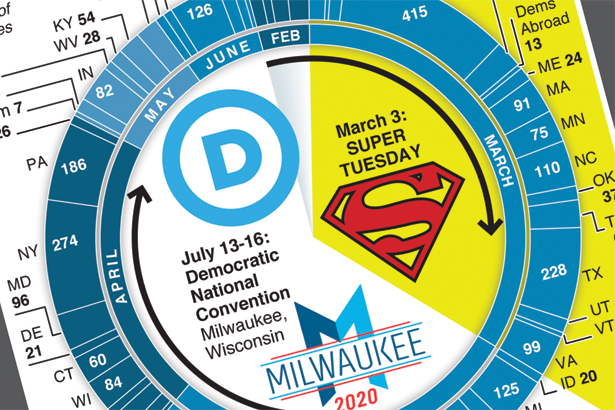 Countdown to Democratic nomination