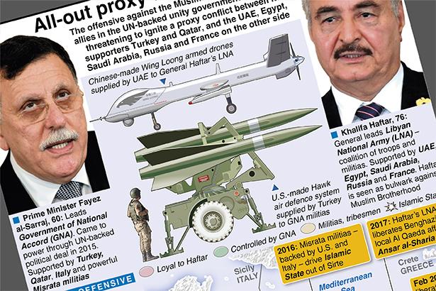 Libya's conflict threatens wider war