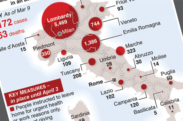 All of Italy under lockdown as coronavirus spreads
