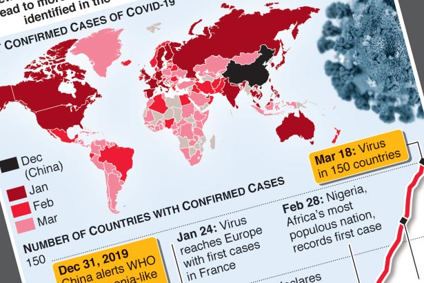 How the coronavirus spread around the world