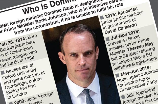 Who is UK's Dominic Raab?