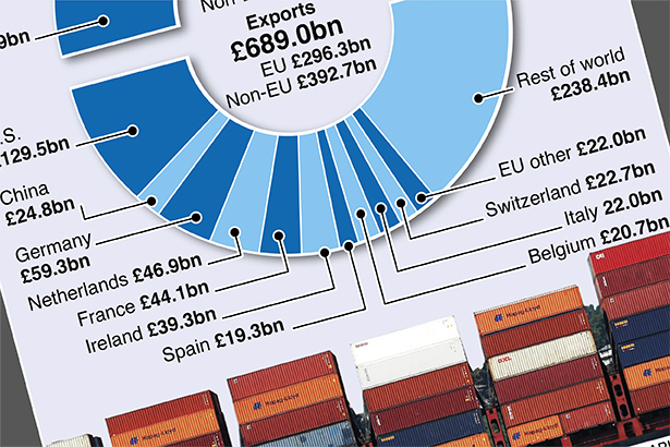 UK to replace EU's common tariff system