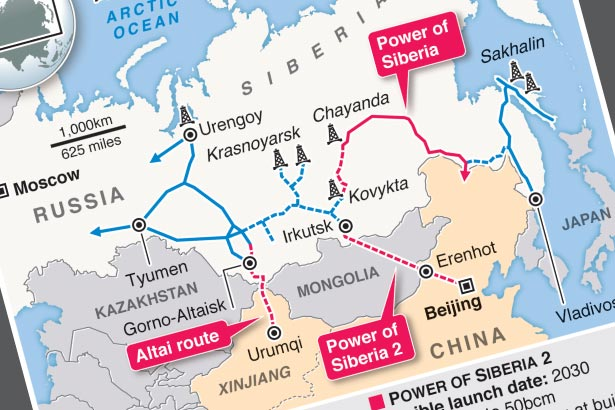 "Russia's ""Power of Siberia 2"" pipeline to China"