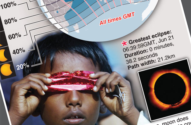 Africa and Asia treated to ring-of-fire eclipse