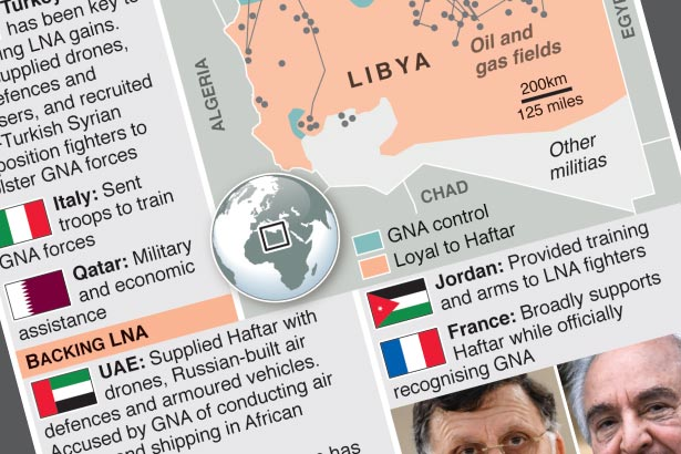 Libya's proxy war draws parallels with Syrian conflict