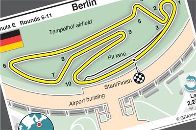 Aug 5-13: Formula E six-race wrap-up in Berlin