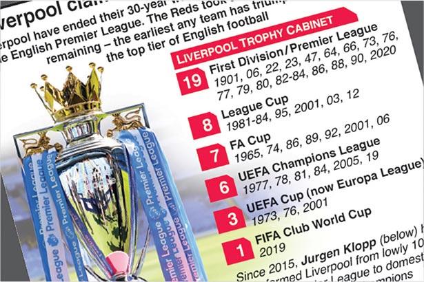 Liverpool claim historic Premier League title