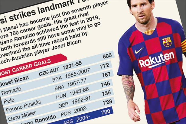Messi joins exclusive 700-club