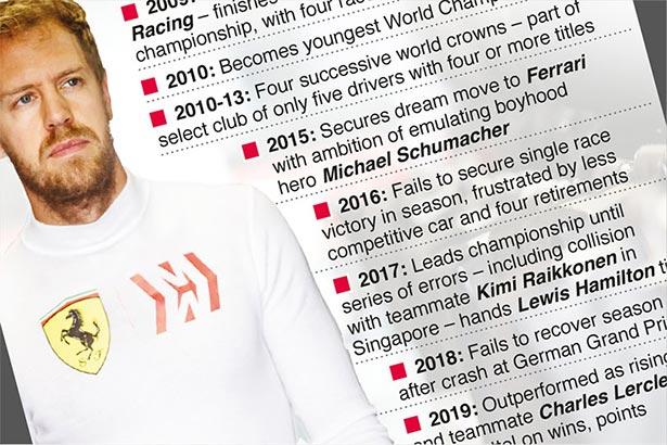 Vettel set for Ferrari long goodbye