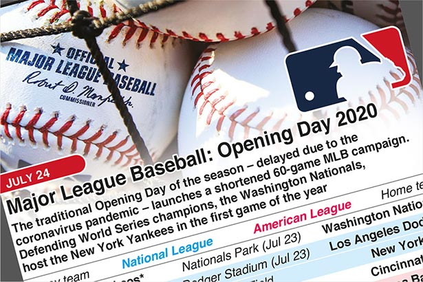 Jul 24: MLB Opening Day fixtures
