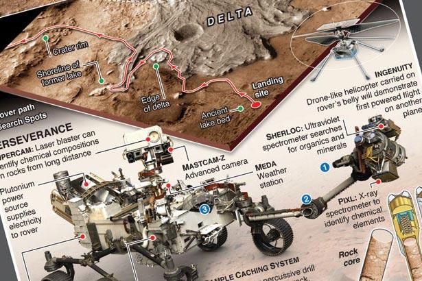 NASA Perseverance rover's lands on Mars