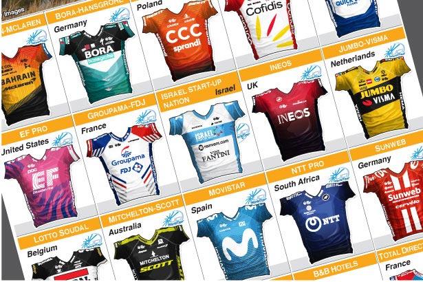 Aug 29-Sep 20: Tour de France 2020
