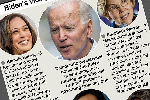 Joe Biden's vice-presidential candidates
