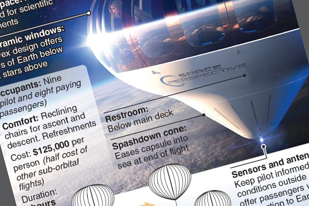 Soon you can ride a balloon to the edge of space