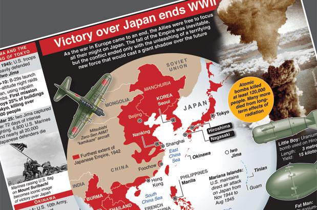 Aug 15:  75th anniversary of VJ Day – print version