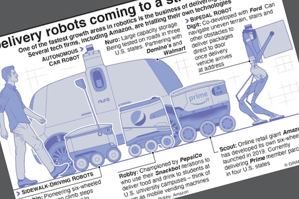 Robotic deliveries – a blueprint for the future