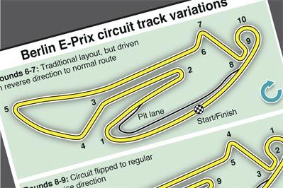 Berlin E-Prix circuit track variations