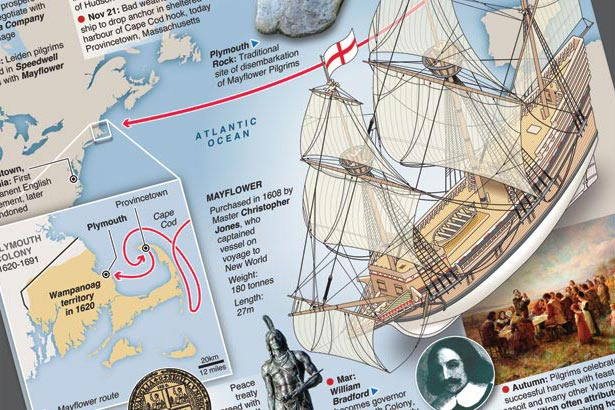 Mayflower – A new life in the New World