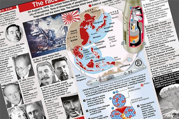 Aug 6: Hiroshima remembered -- print version