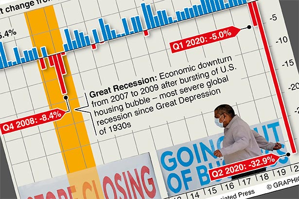 U.S. suffers sharpest recession on record