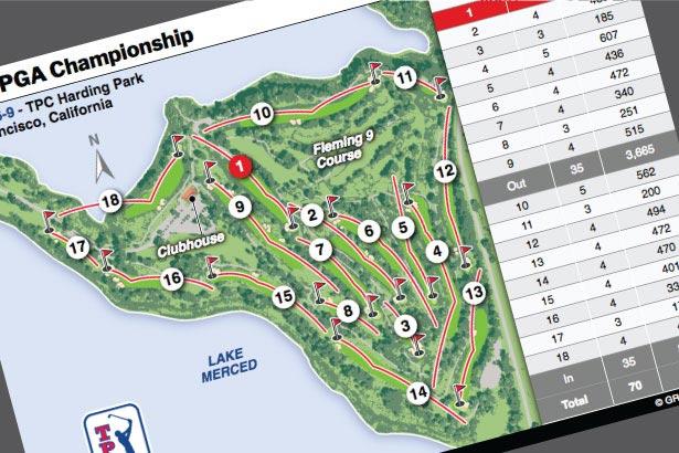 Aug 6-9: PGA Championship at TPC Harding Park