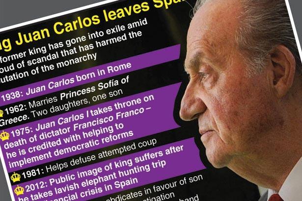 Spain's former King Juan Carlos leaves his country